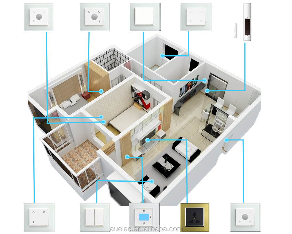 enocean smart home drahtlose fernbedienung umschalten. Black Bedroom Furniture Sets. Home Design Ideas
