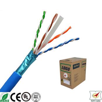 Ethernet Cable Color Code Cat6 - Somurich.com
