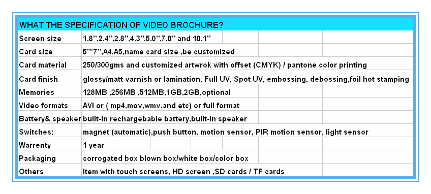 High density 4 channel video card 3inch TFT LCD 3gp music download