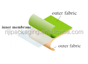 Composite Waterproof And Breathable Roofing Membrane Buy