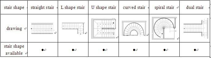 Treppenhaus technische zeichnung  Wohn- Fertighaus Rutschfeste Treppe - Buy Product on Alibaba.com
