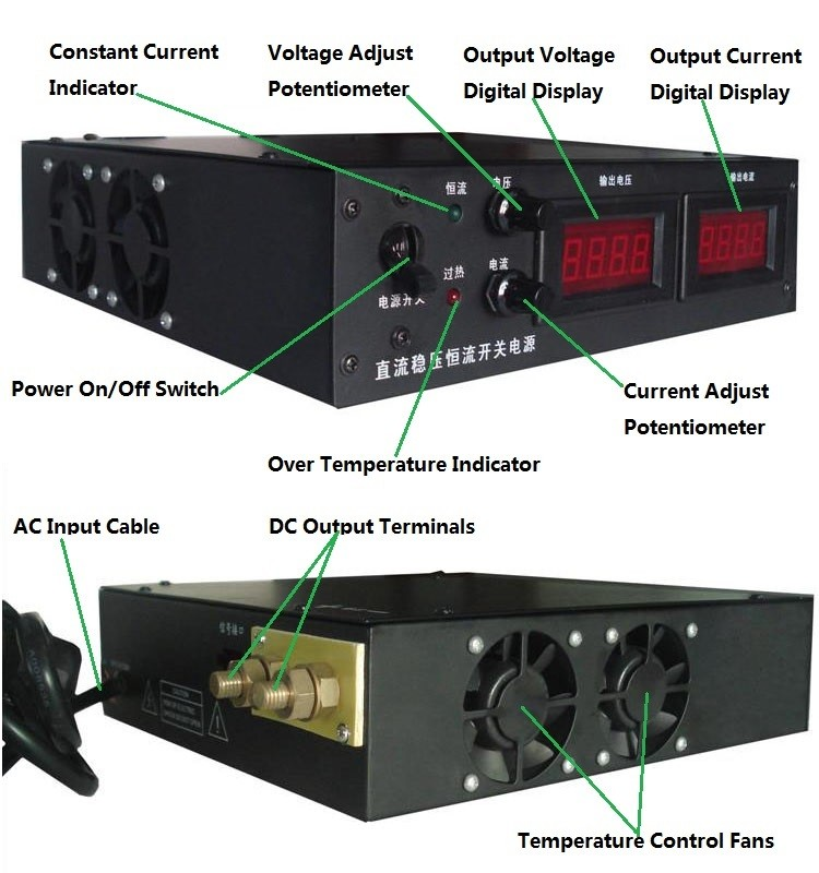 0-1000v 1a dc power supply