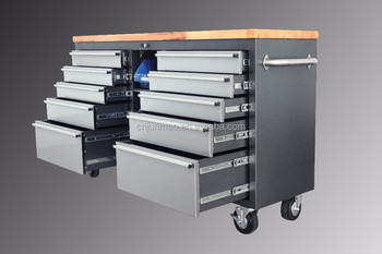 Manufacturer High Quality Powder Coating 10drawers Performax Tool ...
