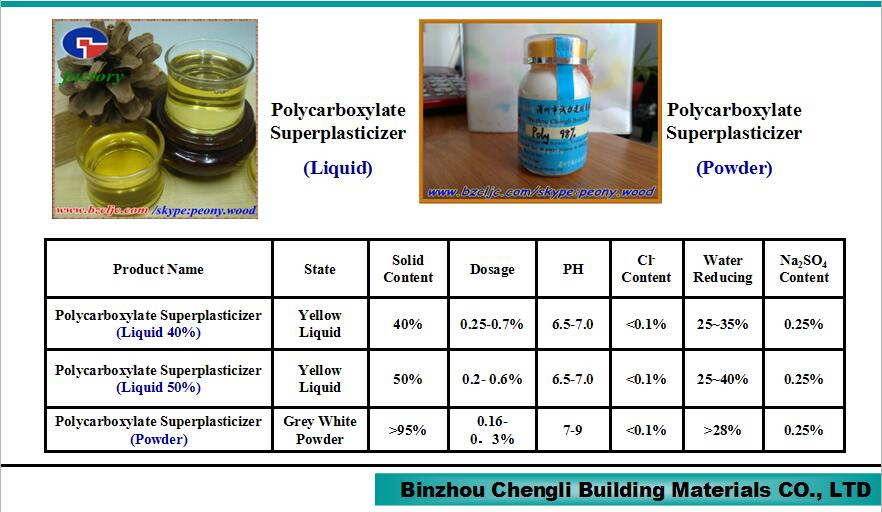 Construction Building Materials Raw materials Chemicals PCE Powder - Polycarboxylate Superplasticizer
