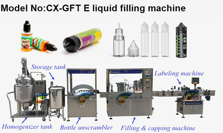 Shanghai factory 10-200ml chubby gorilla bottle eliquid filling machine with video