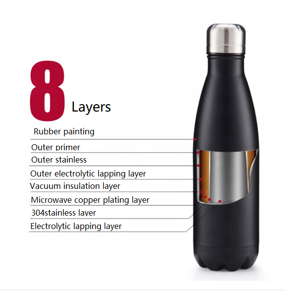 Metal Water Bottle Thermal Travel Stainless Steel Vacuum Insulated18/8 Double Wall Cola Shape Sports Water Bottles 500ml