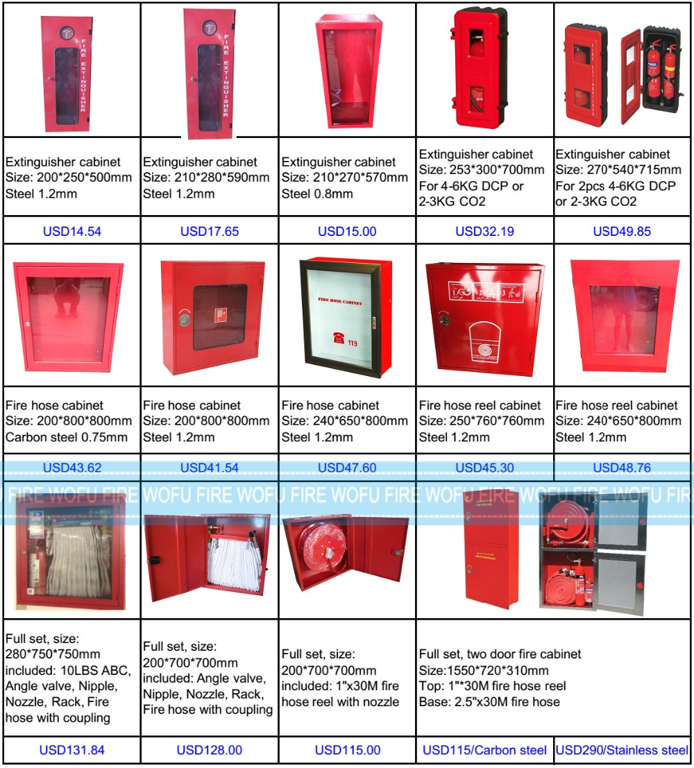 American Fire Hose And Cabinet Fire Hose Cabinet With Windowstainless Steel Hose Cabinet Buy