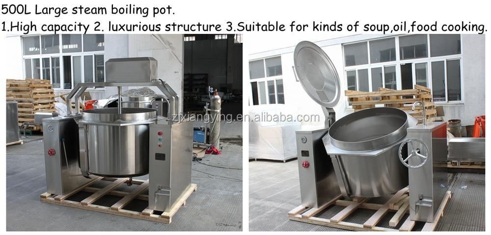 Soup Kitchen Equipment Requirements