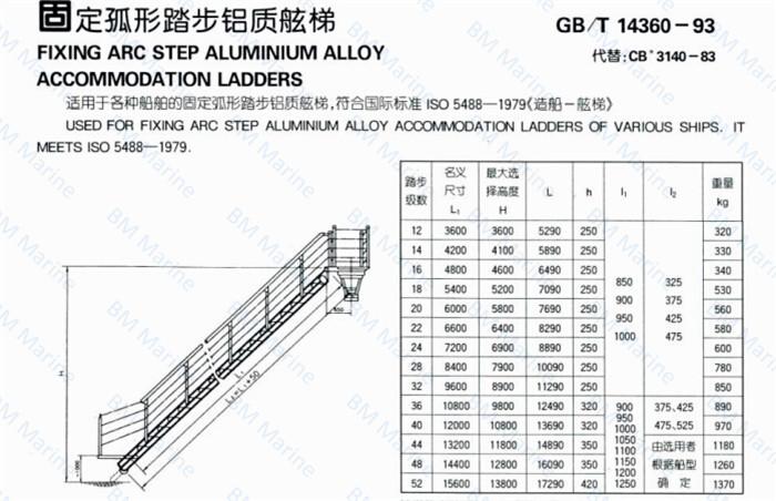 Marine Gangway For Yacht Pontoon Aluminium Alloy Gangway