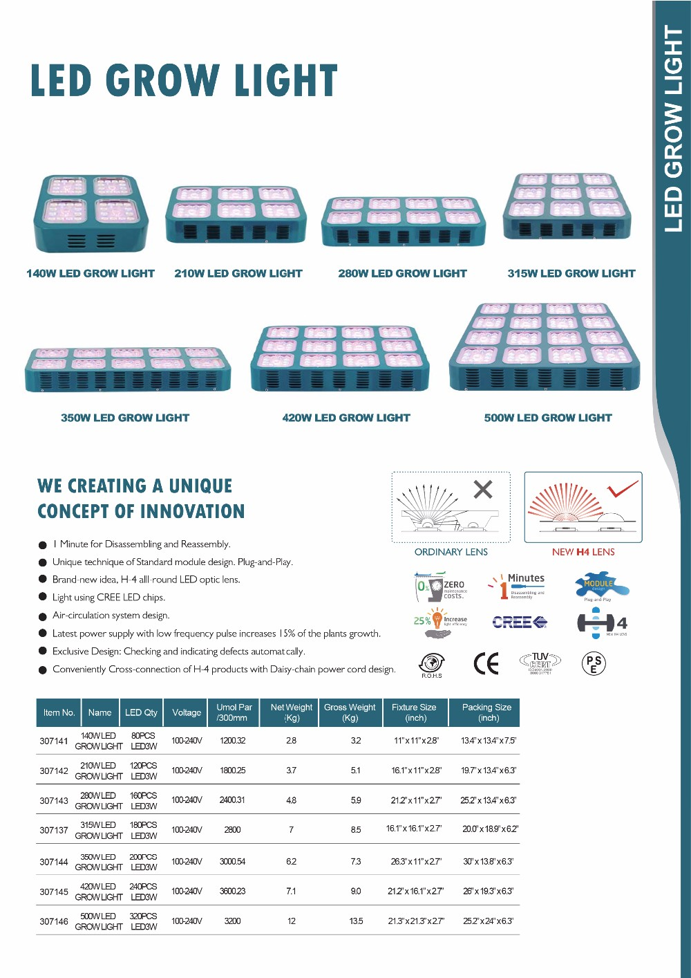 honest manufacturer sinowell 800 watt led grow light buy. Black Bedroom Furniture Sets. Home Design Ideas