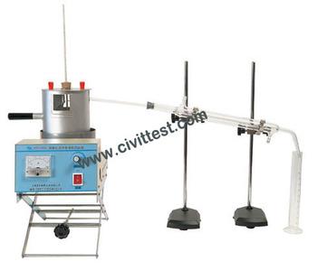 Asphalt Water Content Distillation Test