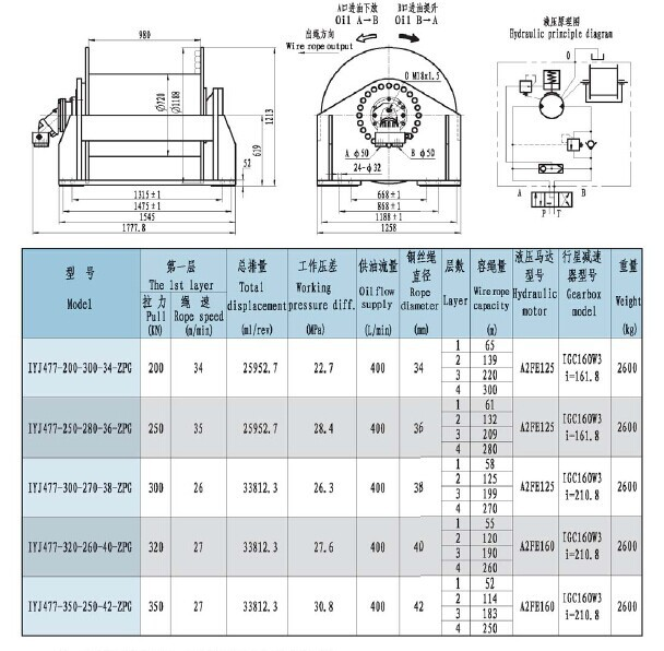 Convert kN to ton-force - Conversion of Measurement Units