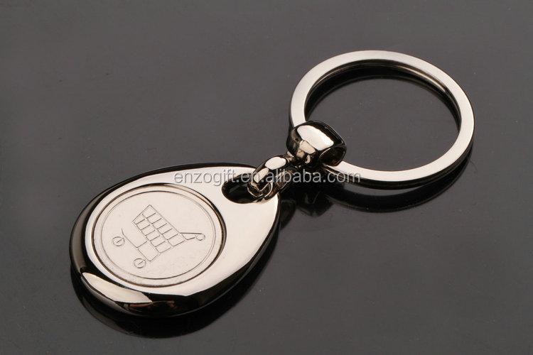 Money Holder Keychain,Coin Key Rings,Manufacturer Custom Shopping ...