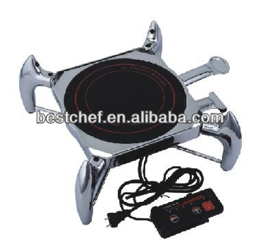 Apaptor ring for induction cooker