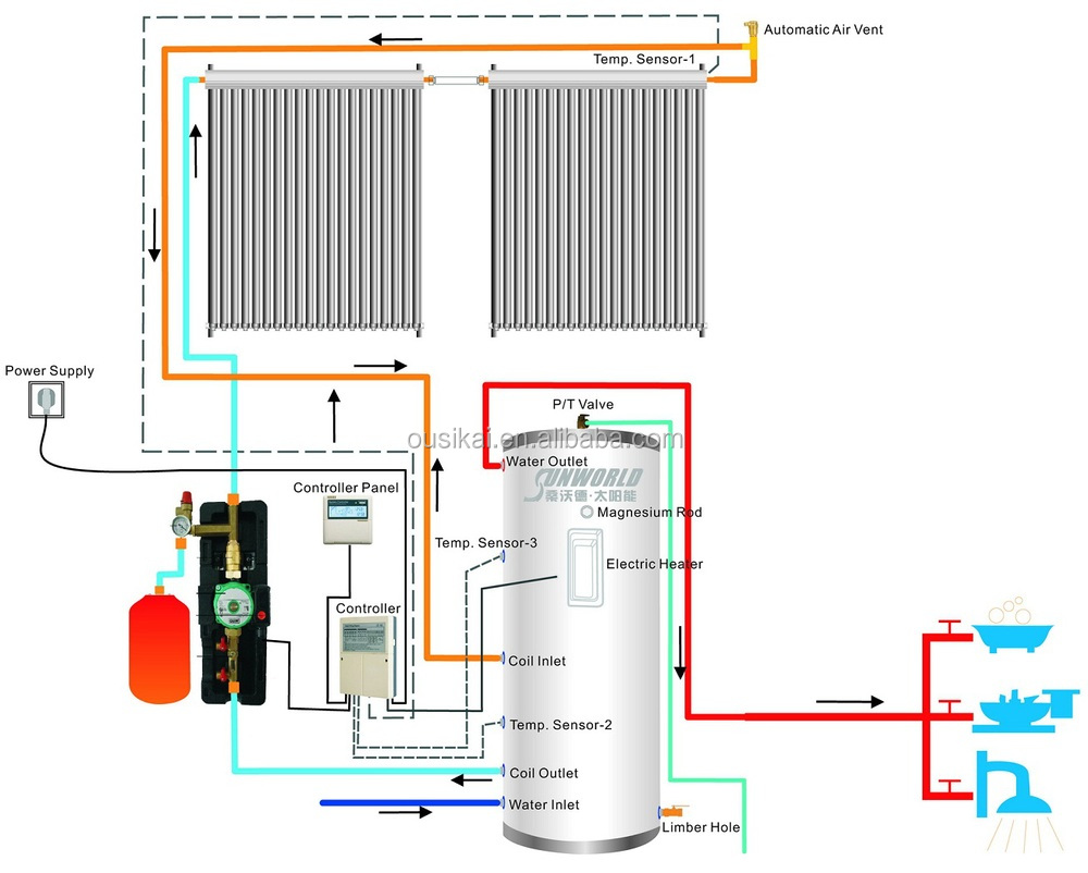 solar water heater principle pdf