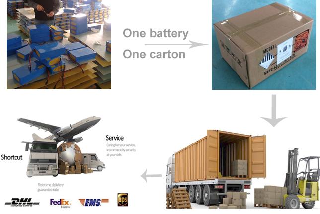 KXD pin gói 30Ah 28 v lithium ion pin làm việc trong-40 độ