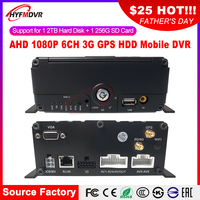 H.264 dvr 6ch 1080P Car Mobile Dvr 3G GPS for Taxi School Bus Police Truck