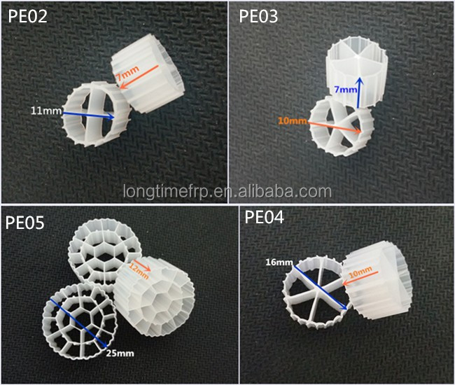 Mbbr Suspension Bio Packing,K1 To K3 Biofilm Media,Plastic Filter ...