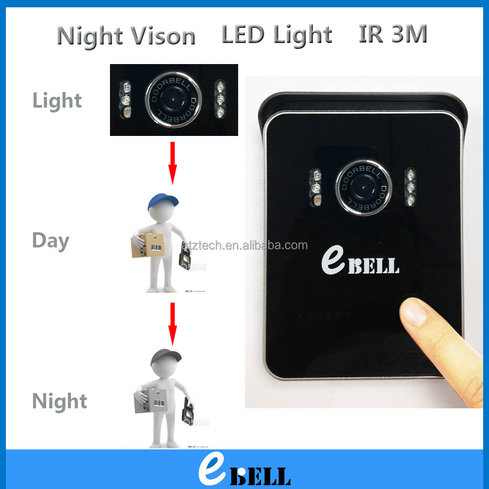 Atz ebell wifi hogar sistema de alarma mirilla puerta wifi c mara ip monitor inal mbrico video - Camara mirilla puerta wifi ...