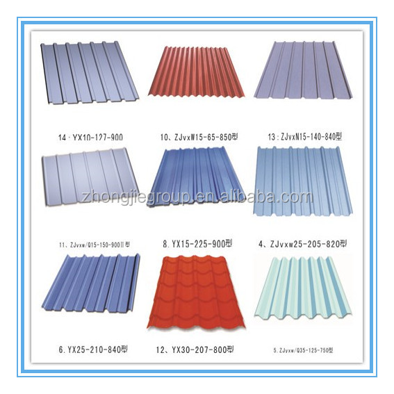 Color Steel Plate Material And Galvanized Corrugated Iron