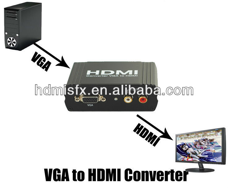Brand New With Audio Vga To Hdmi Hdtv Converter Box For Laptop Pc