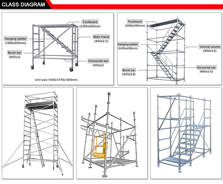 H Frame Scaffolding Aluminum Scaffolding Scaffold Tower