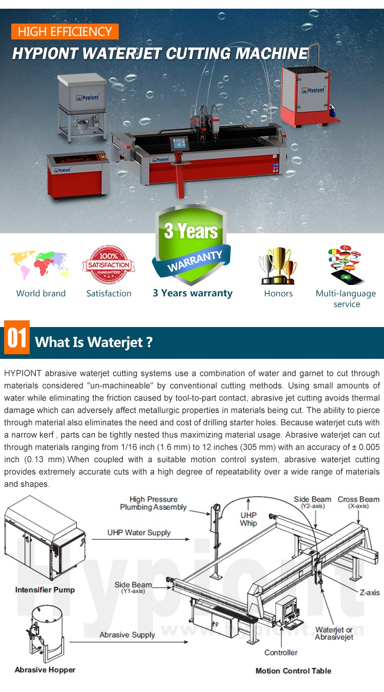 waterjet cutting machine for metal with CE TUV ISO9001 certifications and 3 Years warran in a cheap price
