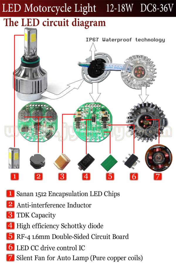 cree led headlight wiring diagram  u2013 led motorcycle