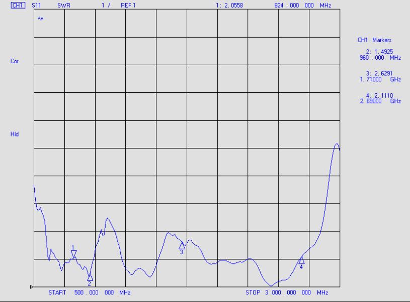 Taidacent vertical polarization internal high gain 4g lte pcb antenna