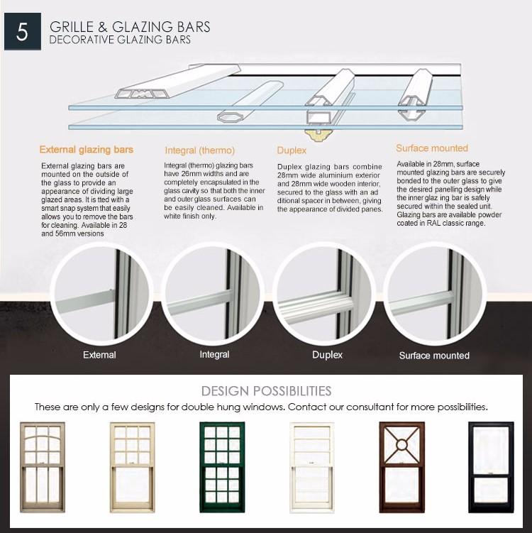 2017 latest window grill design aluminium vertical sliding for Vertical sliding window design