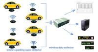 Open Car Park Wireless Smart Car Parking Sensor Detector - Buy Car ...