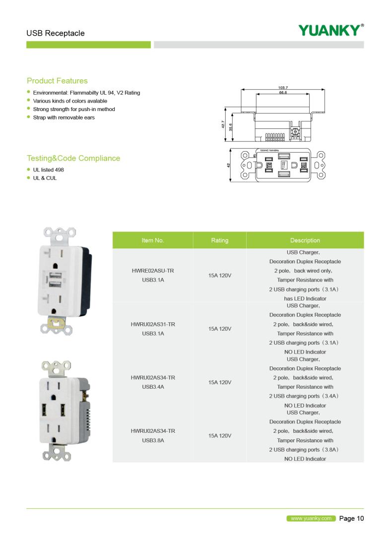120v 15amp Electrical Receptacle Auto Ground Usb Socket Buy No Plug Wiring Diagram 15 Amp