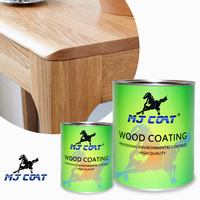 MJ COAT Price Solvent Nc Nitrocellulose Lacquer Paint Thinner