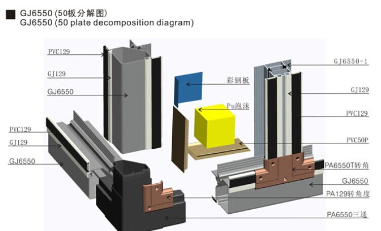 Thermal Break Profile For Air Handling Unit - Buy Aluminum Profile,Ahu  Thermal Break Aluminum Profile,6063 Aluminum Extrusion Profiles Aluminum