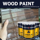 Transparent Wood Finishes Gloss Paint