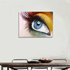 NEW 2018 canvas painting about colorful beauty design eyes hairdressing for beauty salon