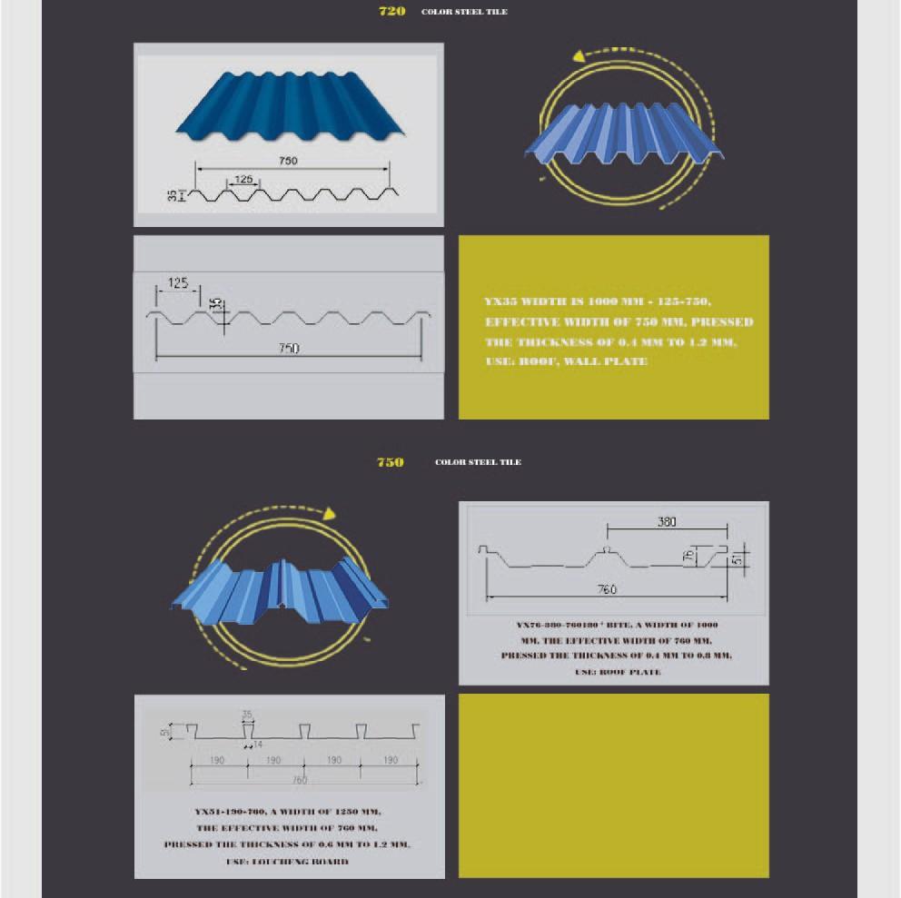 Corrugated Steel Wind Resistance Roof Plate Buy
