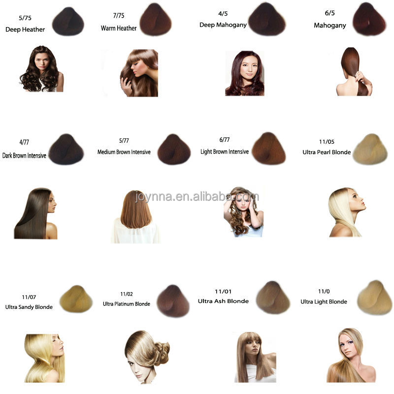 Hot New Natural Herbal Hair Dye Color Cream Products For 2015 In