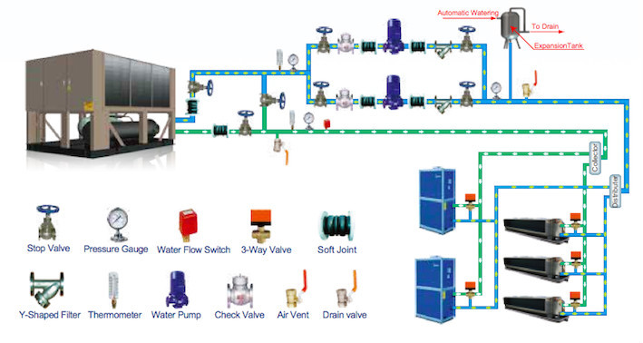 air compressor installation diagram with Midea Air Cooled Screw Chillers 60202036856 on Watch likewise 411585 Goodman Furnace Circuit Board as well Diaphragm pumps additionally High pressure  pressor filtrat together with File Centrifugal Pump Mod.