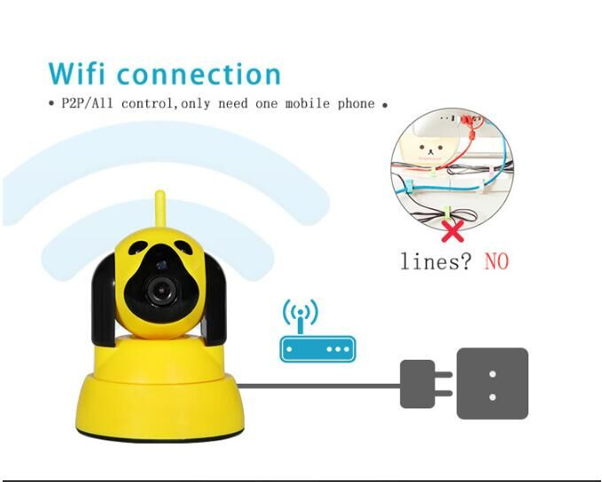 Low price and popular PTZ IR wireless WIFI P2P Onvif full HD night vision IP camera RF-PT3022 CE ROHS FCC
