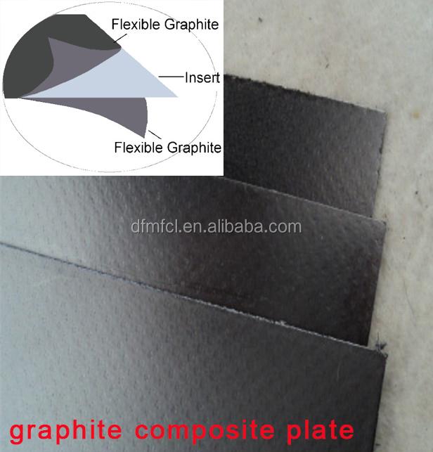 Graphite Compressed Gasket Material Composite