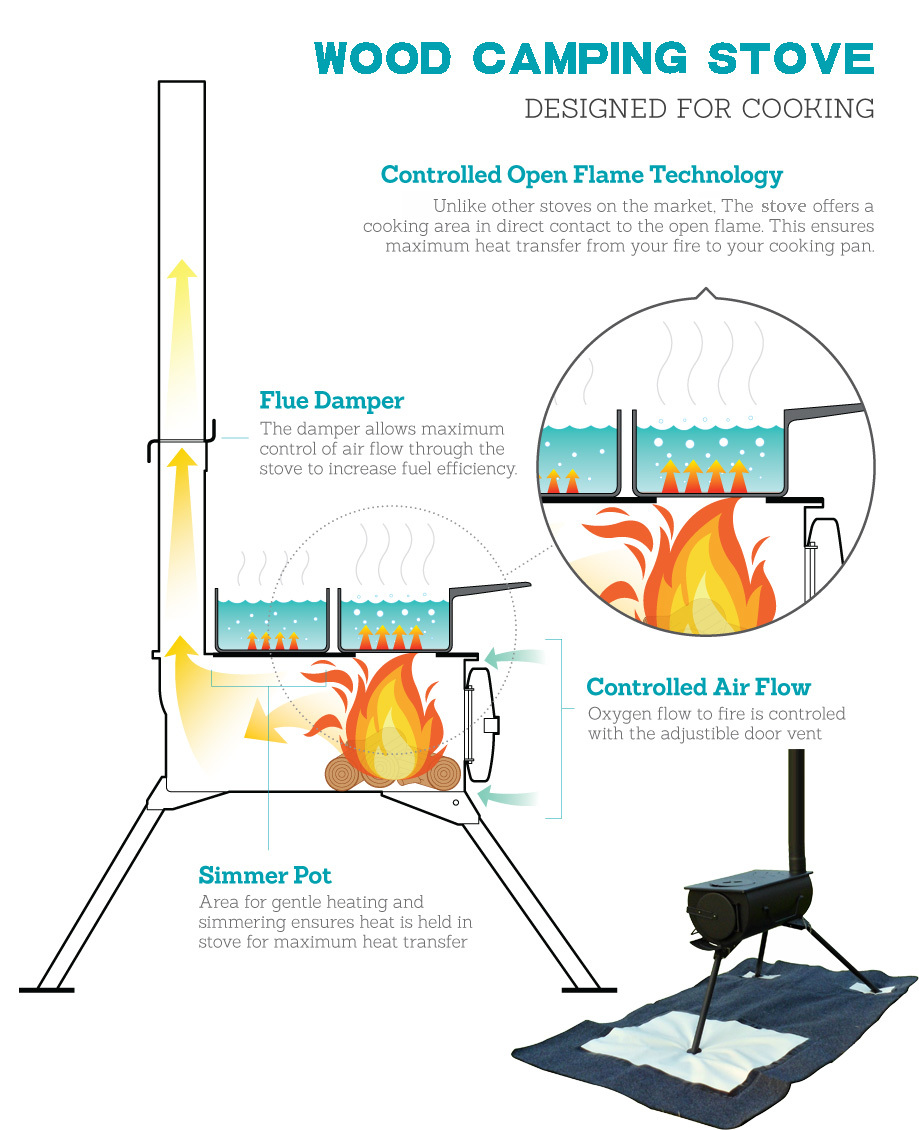 Light military tent stove  sc 1 st  Alibaba & Light Military Tent Stove - Buy Military Tent StoveMini Portable ...