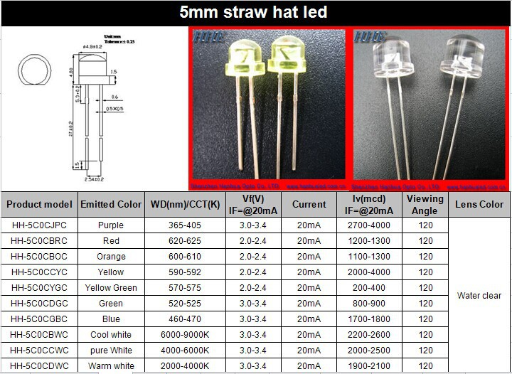 led diode high lumen super bright led diode 5mm buy led. Black Bedroom Furniture Sets. Home Design Ideas