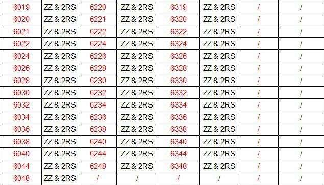 High Quality Factory Price Ball Bearing Price List Bearings ...