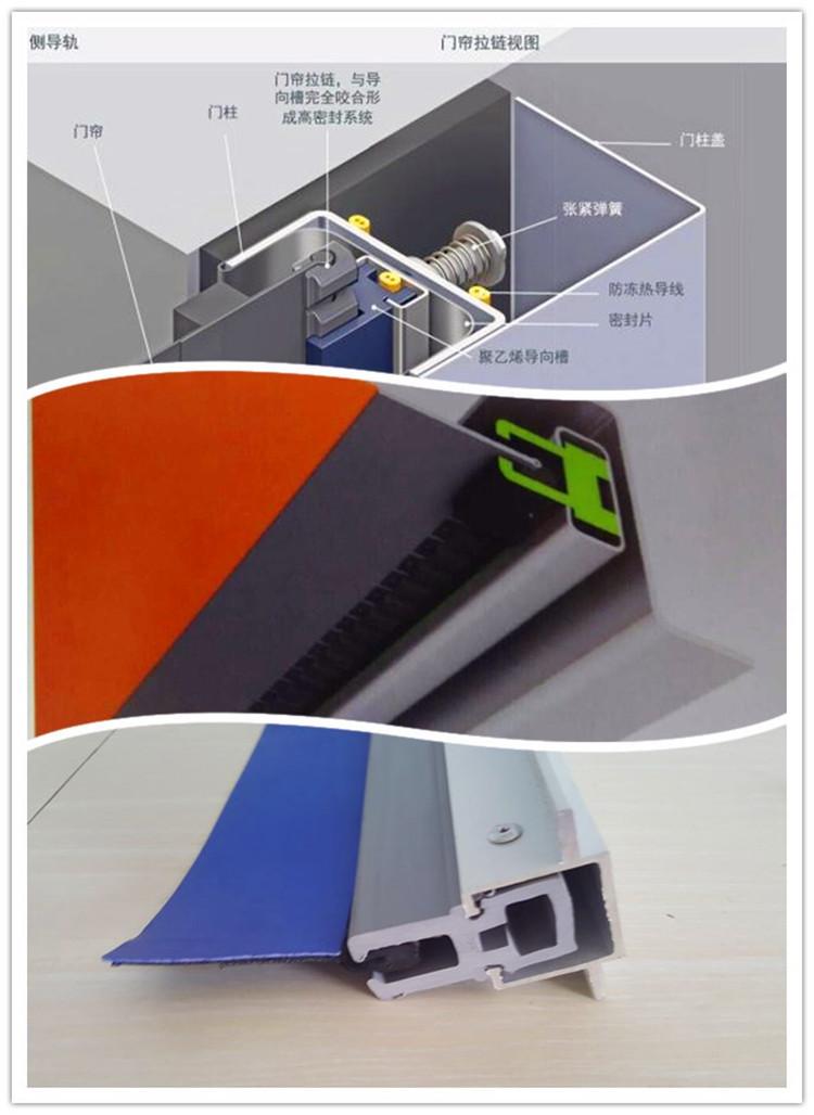 China Supplier High Speed Pvc Fabric Roller Door