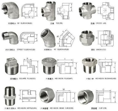 Stainless Steel Screw Butt Weld Pipe Fittings