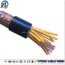 control cable electric wire and power cable hs code