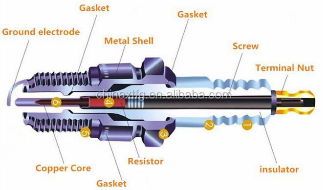 Bosch Spark Plug For W7d W7dc Wr7dc W7dtc