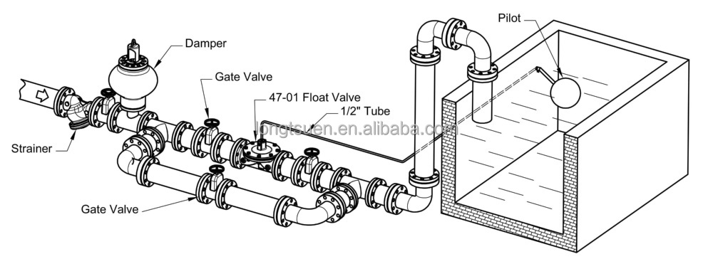 Model 47 01 taiwan pilot controldiaphragm typeautomatic water model 47 01 taiwan pilot control diaphragm type automatic water valve hydraulic ccuart Images