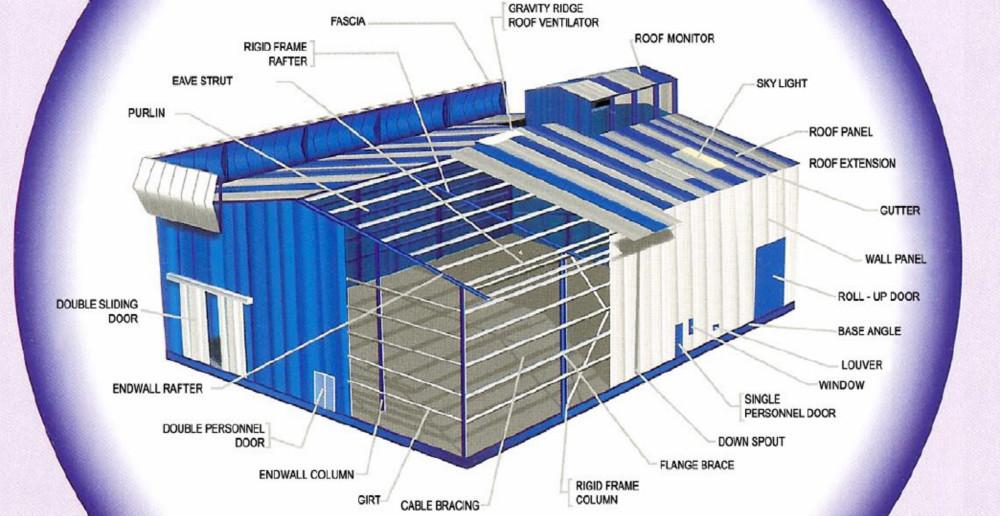 foam board roof insulation buy pu sandwich panel fire. Black Bedroom Furniture Sets. Home Design Ideas